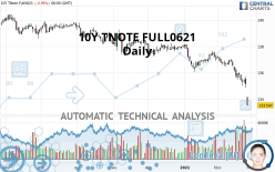 10Y TNOTE FULL0621 - Täglich