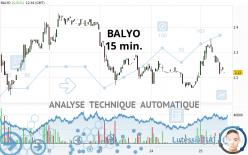 BALYO - 15 min.