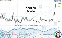 DEOLEO - Giornaliero