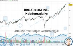 BROADCOM INC. - Hebdomadaire