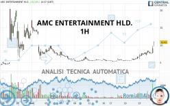 AMC ENTERTAINMENT HLD. - 1H