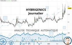 HYBRIGENICS - Giornaliero
