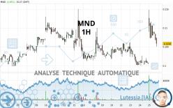 MND - 1H