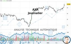 AXA - Giornaliero