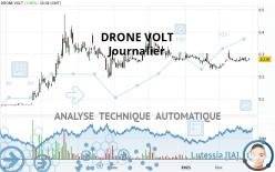 DRONE VOLT - Täglich