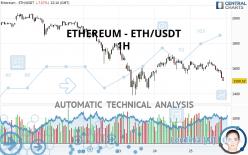 ETHEREUM - ETH/USDT - 1 Std.
