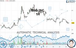 IBIO INC. - 1 Std.