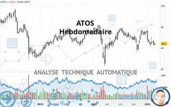 ATOS - Settimanale