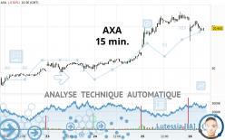 AXA - 15 min.