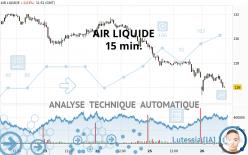 AIR LIQUIDE - 15 min.
