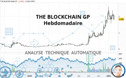 THE BLOCKCHAIN GP - Settimanale