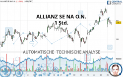 ALLIANZ SE NA O.N. - 1 Std.