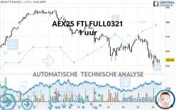 AEX25 FTI FULL0521 - 1 uur