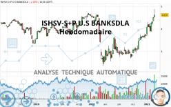ISHSV-S+P U.S BANKSDLA - Settimanale