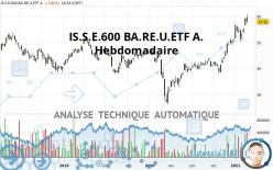 IS.S.E.600 BA.RE.U.ETF A. - Settimanale