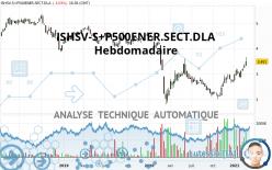 ISHSV-S+P500ENER.SECT.DLA - Settimanale