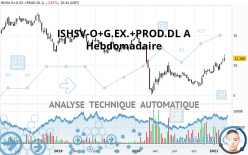 ISHSV-O+G.EX.+PROD.DL A - Settimanale