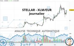 STELLAR - XLM/EUR - Diario