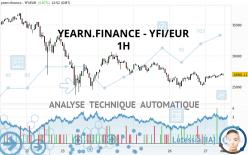 YEARN.FINANCE - YFI/EUR - 1H