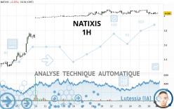 NATIXIS - 1H