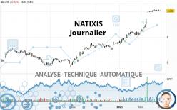 NATIXIS - Diario