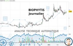 BIOPHYTIS - Diario