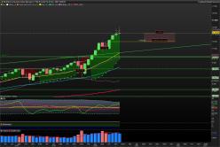 NASDAQ COMPOSITE INDEX - Maandelijks