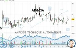 ADOCIA - 1H