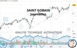 SAINT GOBAIN - Dagelijks