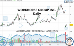 WORKHORSE GROUP INC. - Daily