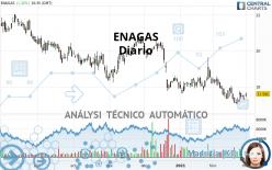 ENAGAS - Diario