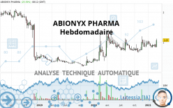 ABIONYX PHARMA - Hebdomadaire