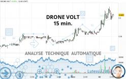 DRONE VOLT - 15 min.