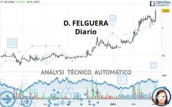 D. FELGUERA - Diario