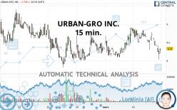 URBAN-GRO INC. - 15 min.