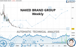 NAKED BRAND GROUP - Hebdomadaire