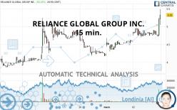 RELIANCE GLOBAL GROUP INC. - 15 min.