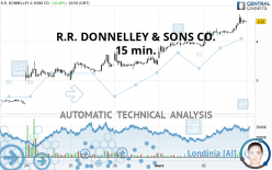 R.R. DONNELLEY & SONS CO. - 15 min.