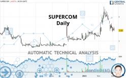 SUPERCOM - Journalier