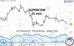 SUPERCOM - 15 min.