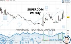 SUPERCOM - Hebdomadaire