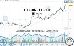LITECOIN - LTC/ETH - 15 min.