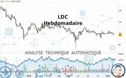LDC - Wekelijks