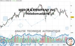 MERCK & COMPANY INC. - Wekelijks