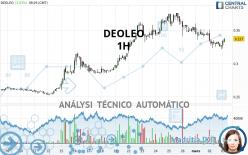 DEOLEO - 1 Std.