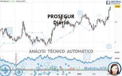 PROSEGUR - Diario