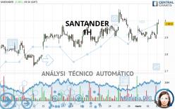 SANTANDER - 1 Std.