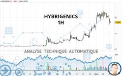 HYBRIGENICS - 1 Std.