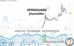 SPINEGUARD - Daily