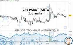 GPE PAROT (AUTO) - Daily